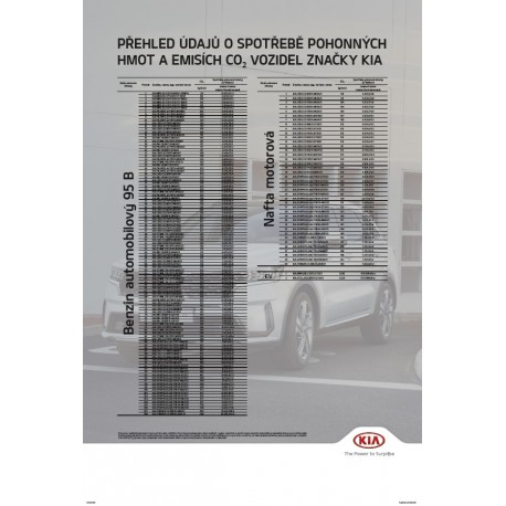 Plakát CO2